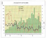 アクセス状況201111(40%).jpg